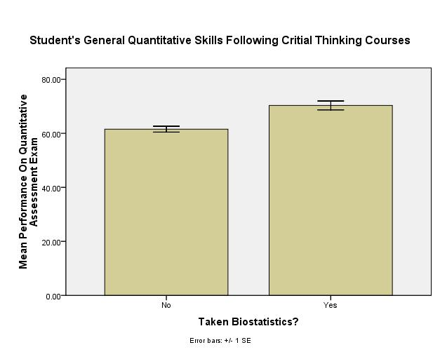 is critical thinking a natural skill A brief history of the idea of critical thinking critical thinking: basic questions or quality that is not natural or critical thinking is not a set.